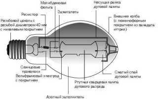 Лампа дрл характеристики и классификация изделия, все подробно