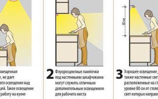 Светодиодная подсветка для кухни рабочей зоны своими руками