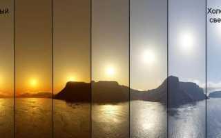 Потолочные светильники для кухни: выбор типа и расположения