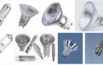 Лампа галогенная — классификация и характеристики изделия