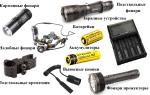 Выбираем фонарик аккумуляторный светодиодный с зарядным устройством