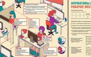 Как правильно выбрать настольные лампы для рабочего стола