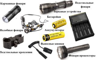Выбираем и тестируем светодиодные фонари, обзор моделей