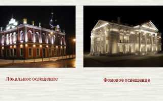 Что такое, архитектурная подсветка фасада и как ее обустроить