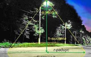 Световой поток: формула, мощность, сила света и освещенность