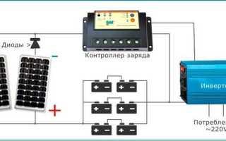 Солнечные батареи своими руками: процесс сборки