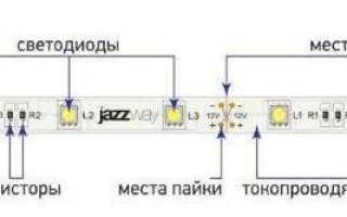 Светодиодная лента её характеристики и критерии выбора