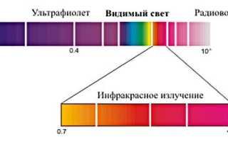 Инфракрасный светодиод: как проверить, где используют, виды