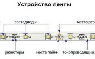 Светодиодная лента для подсветки потолков, критерии выбора