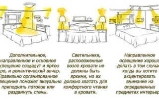 Как правильно обустроить освещение в спальне, выбор светильников
