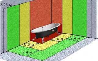 Светильники для ванной: влагозащищенные, точечные, встраиваемые