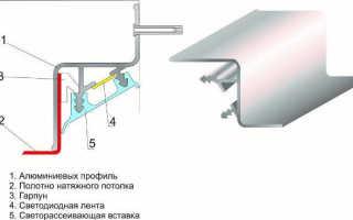 Какой натяжной потолок с подсветкой лучше выбрать, обзор моделей