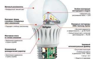 Что такое люмены в светодиодных лампах