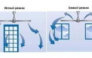 Выбор и обустройство люстры вентилятора, обзор моделей