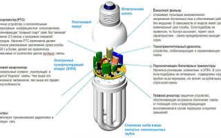 Делаем ремонт энергосберегающих ламп своими руками