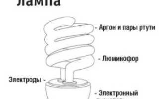 Что делать если энергосберегающая лампа разбилась у вас дома