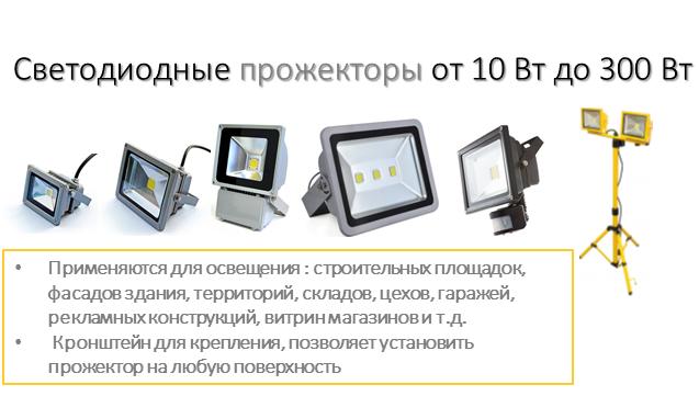 Область применения прожекторов от 10 Вт до 30 Вт