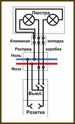Схема подключения к блоку выключателя с розеткой