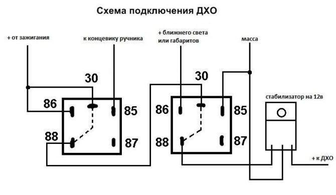 схема дхо 2