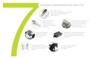Основные преимущества диодной лампочки для авто