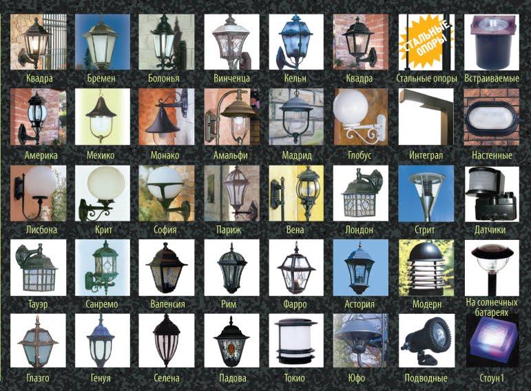 различные виды насетнных светильников