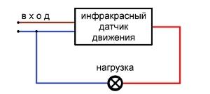 Классическая схема датчика