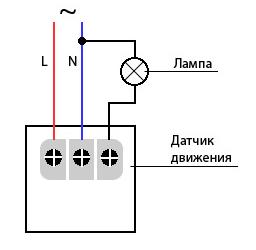 Классический вариант соединения проводов