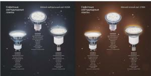 Светодиодные лампочки gauss