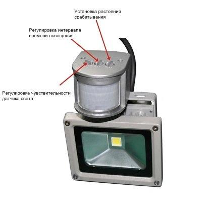 Конструкция прожектора с датчиком