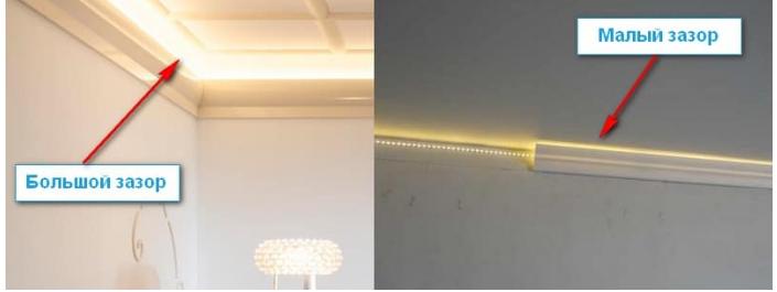 Расстояние между плинтусом и потолком