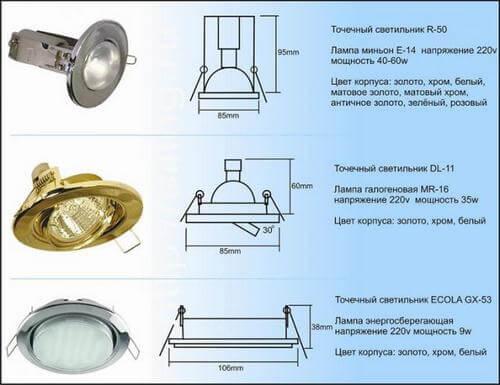 Различные виды встроеных светильников