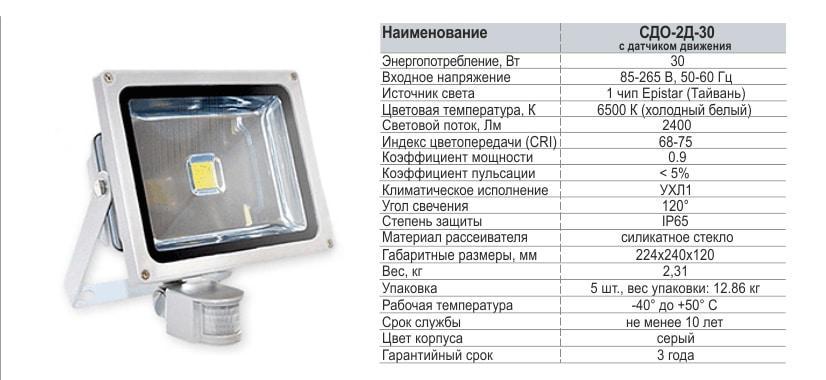 Этот прожектор <span class=