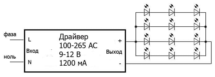 При таком способе подключения токи всех четырех групп светодиодов складываются
