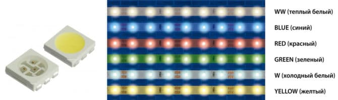 светодиод 5050