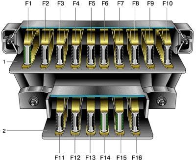Схема предохранителей ВАЗ 2106
