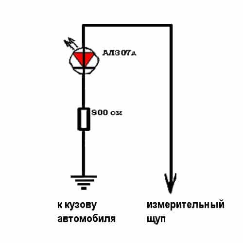 схема «контрольки»