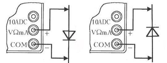 Схема подключения диода к тестеру