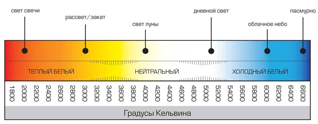 Характеристики и отличительные особенности ксенона D2S