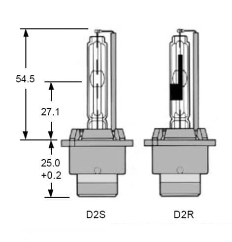 D2R и D2S