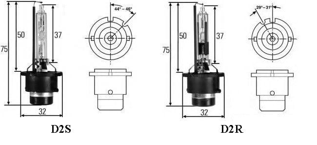 пазы на лампах D2R и D2S