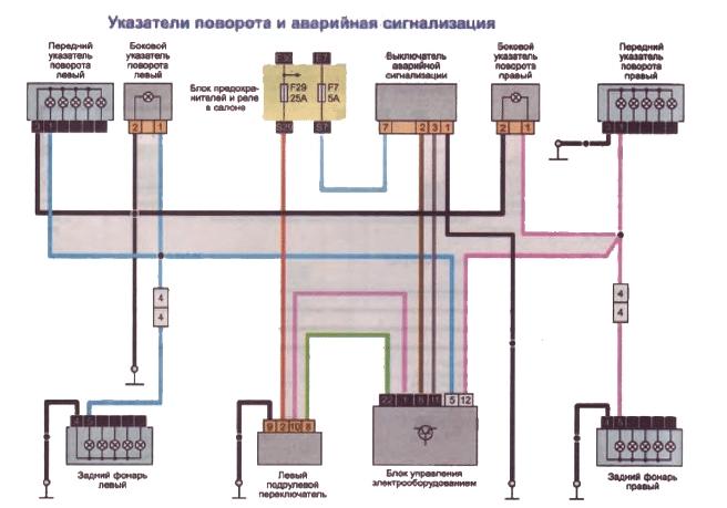 схема указателей поворота и сигнализации