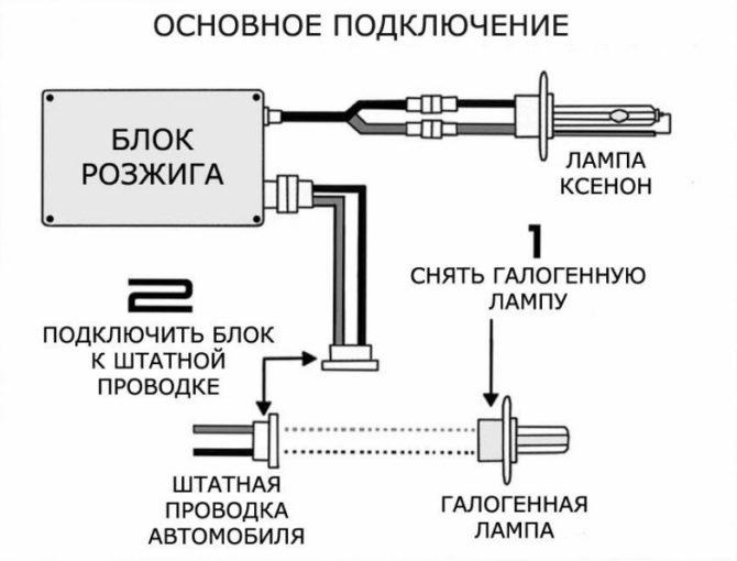 ксеноновая лампа, схема подключения
