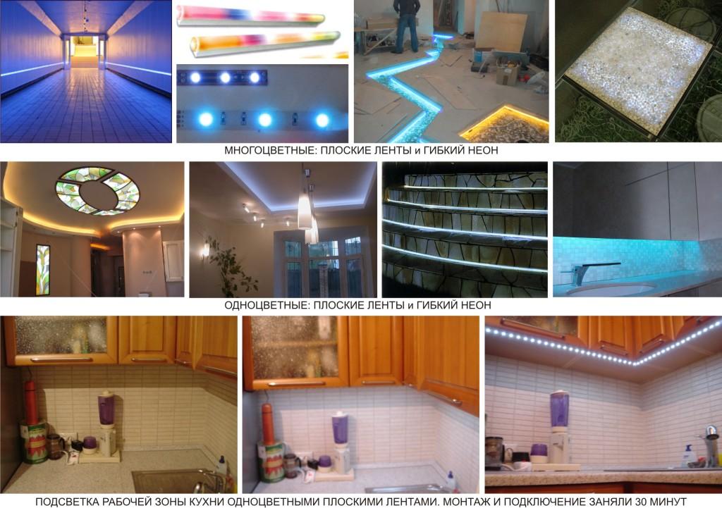 Сфера использования светодиодного освещения