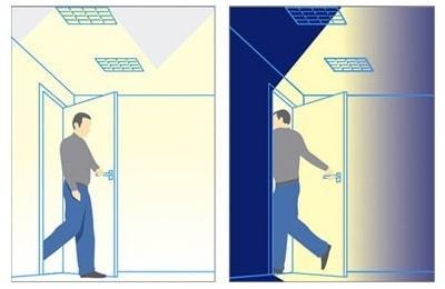Как выбрать датчик движения для включения света