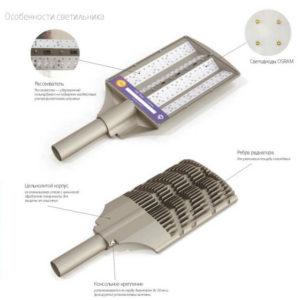 Конструкция диодного светильника консольного типа