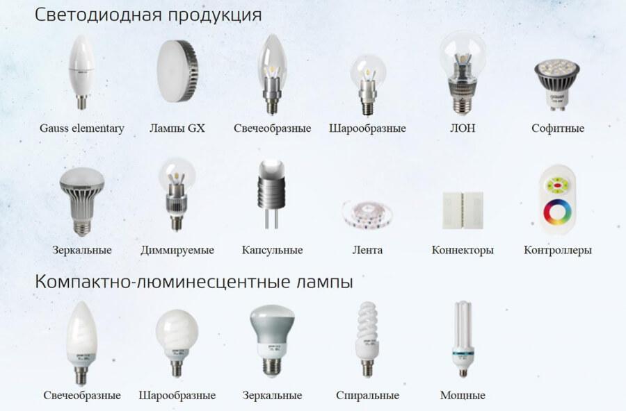 Виды осветительных ламп