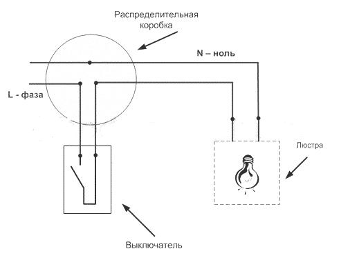 Схема подключения к одноклавишному выключателю