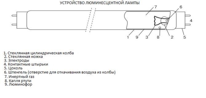ЭСЛ, устройство