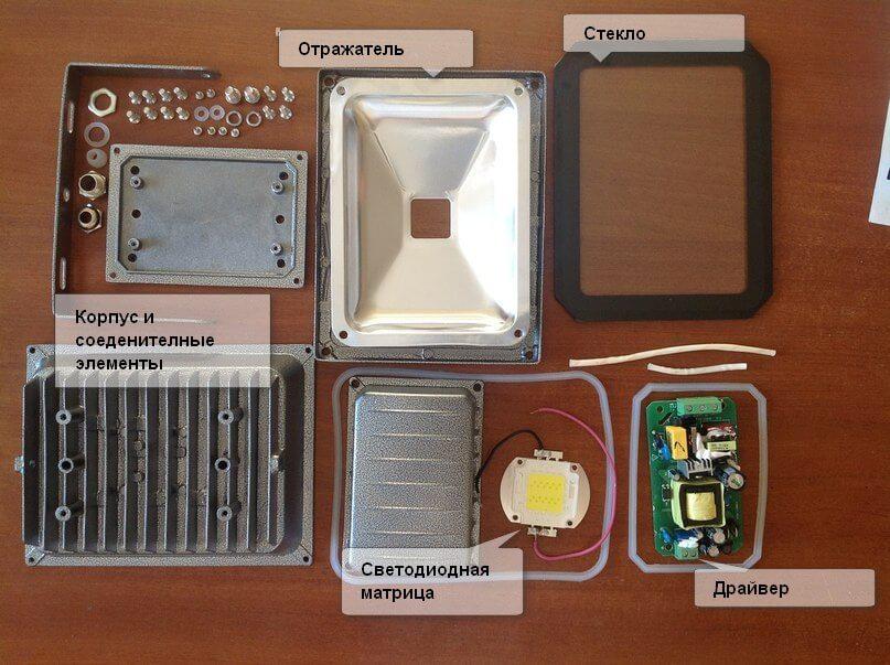 Что необходимо для сборки прожектора