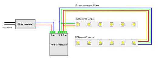 Полицветное подключается к сети 220V
